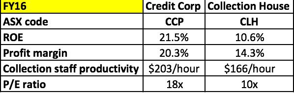 ccp-clh-fundamentals